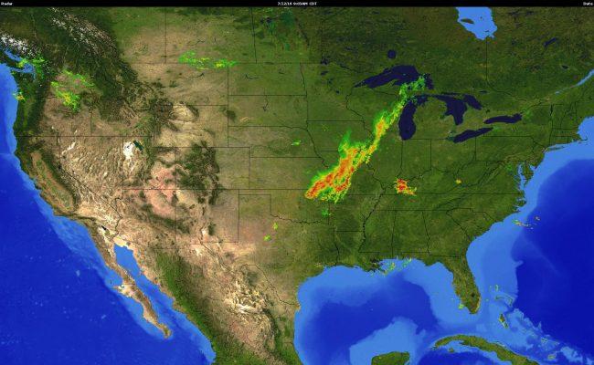 National Static Doppler