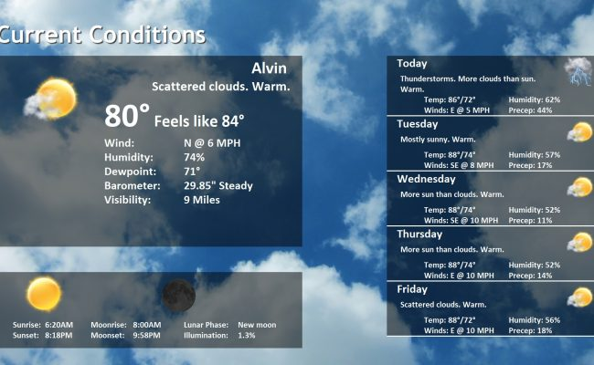 Weather Slide 5 day Format for Zip Code (77511)