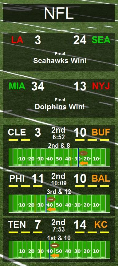 NFL Side Bar Slide 2